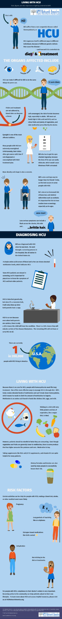 HCU Network Infographic for web-01
